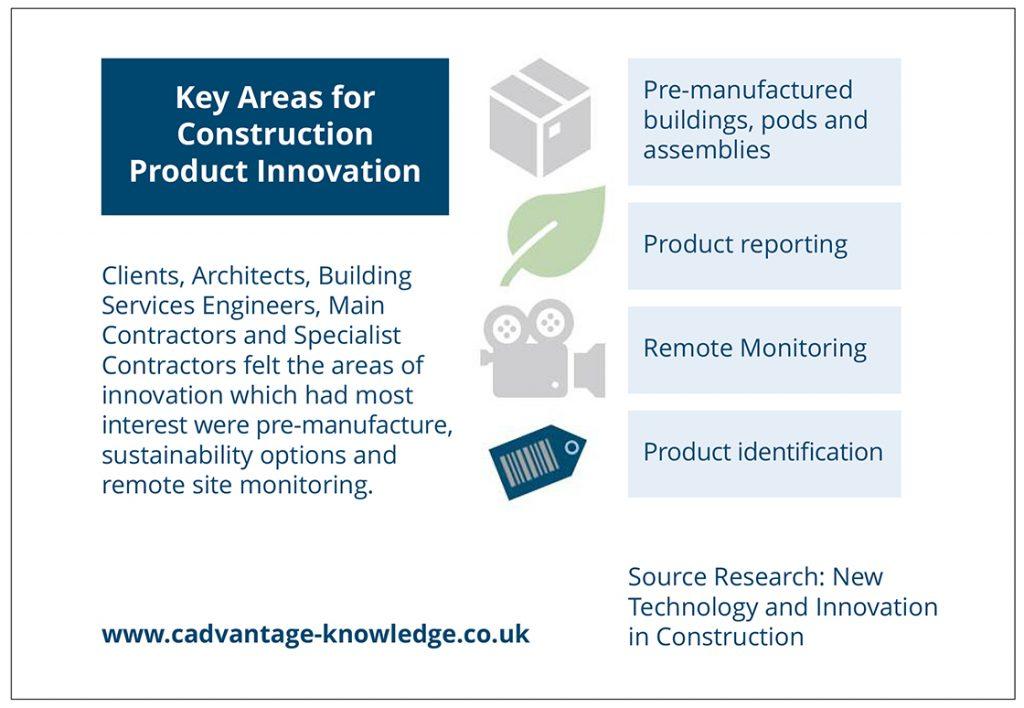Driving innovation in construction product manufacturing