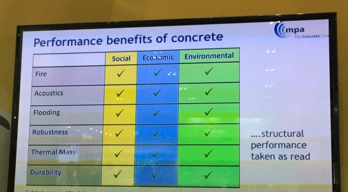 Concrete provides opportunities to achieve sustainable buildings