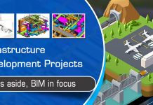 Infrastructure development projects should utilise BIM