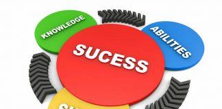 BIM project success