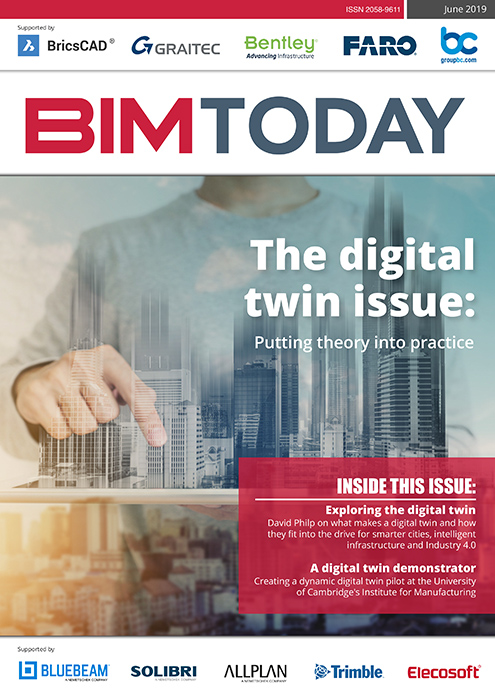 bim today, digital twins,