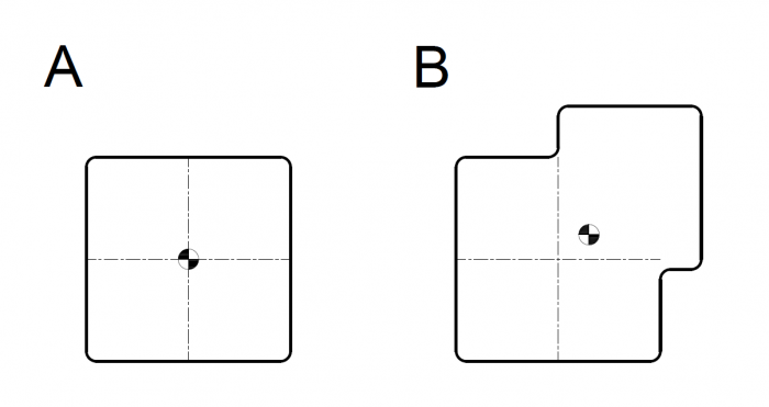 Figure 1 - How centre of gravity affects a lift