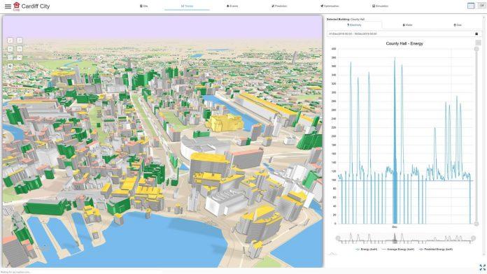 Computational Urban Sustainability Platform,