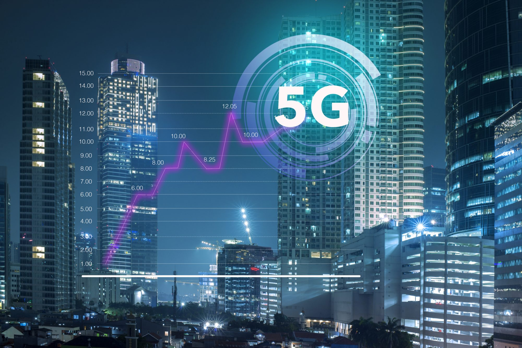 How the arrival of 5G will impact on smart cities and real estate
