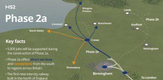 HS2 funds, HS2 West Midlands to Crewe